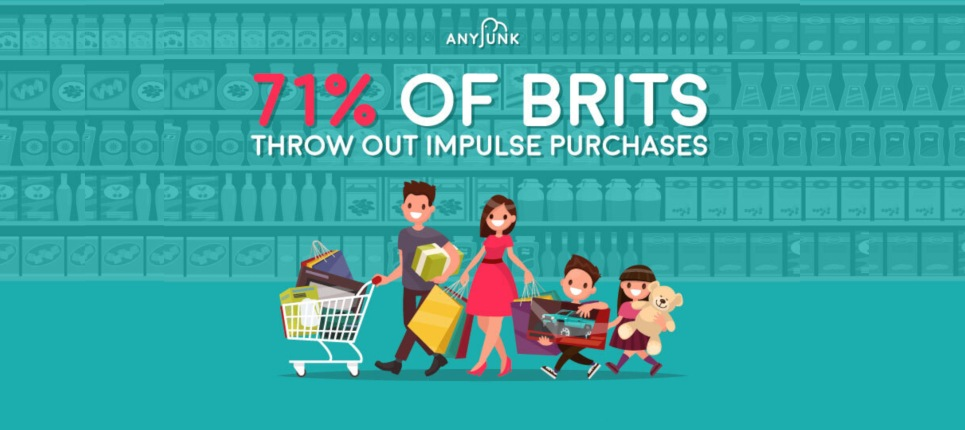 impulse purchases infographic study