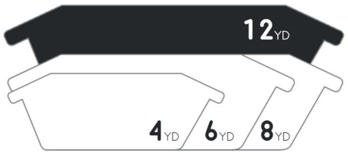 common skip sizes