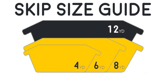 all about skip siezes graphic of different skip sizes 4 yard 6 yard 8 yard 12 yard builder skip